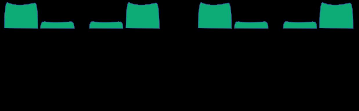 Figure 1 - keystrokes paper